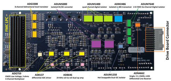 Ad Fmcmotcon2 Ebz Controller Board Analog Devices Wiki