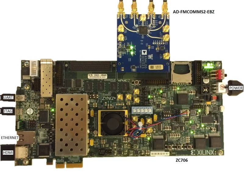 AD936X Quick Start Guides [Analog Devices Wiki]