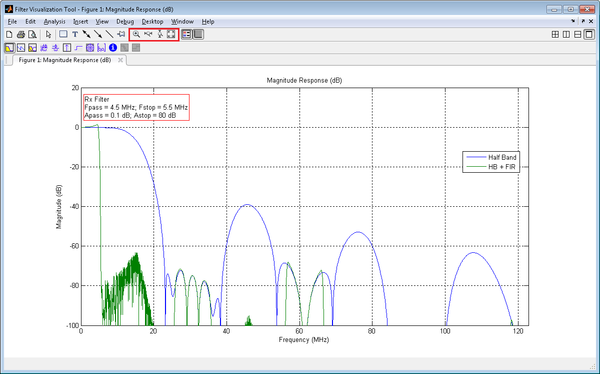 MATLAB Filter Design Wizard for AD9361 [Analog Devices Wiki]