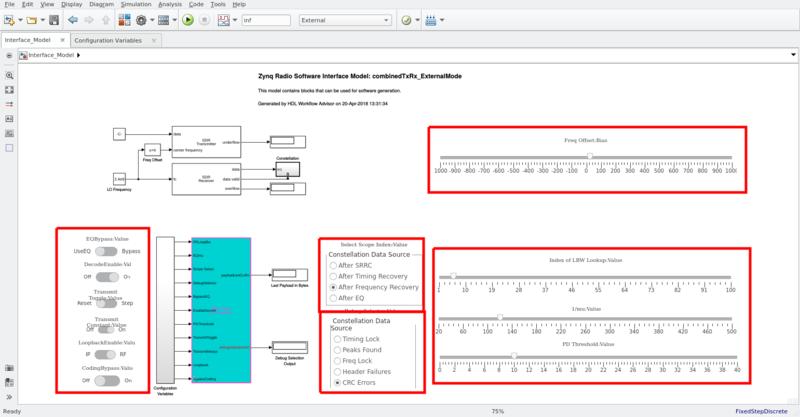 QPSK Modem Design Workflow [Analog Devices Wiki]