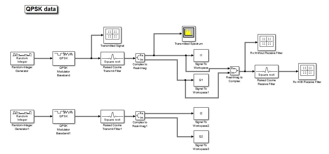 qpskwithfilter?w=900&tok=c2cae6 qpsk vs oqpsk vs pi 4qpsk difference between qpsk,oqpsk,pi 4qpsk Basic Electrical Wiring Diagrams at n-0.co