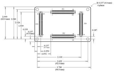 ADRV936x RF SOM Hardware [Analog Devices Wiki]