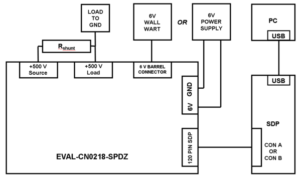 CN0218 Evaluation Board Guide [Analog Devices Wiki]