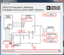 resources:eval:user-guides:circuits-from-the-lab:cn0270:cn0270_main_window.png