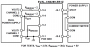 resources:eval:user-guides:circuits-from-the-lab:cn0289:functional_block_diagram.png