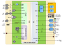 resources:eval:user-guides:circuits-from-the-lab:cn0292:zync_low_power_diagram.png
