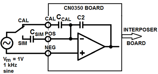cn0350 software user guide  analog devices wiki