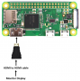 resources:eval:user-guides:circuits-from-the-lab:cn0508:hdmi_2.png