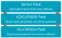 resources:eval:user-guides:eval-adicup3029:software:software_packs_structure.png