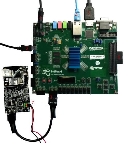 EVAL-CN0363-PMDZ Hardware Setup [Analog Devices Wiki]