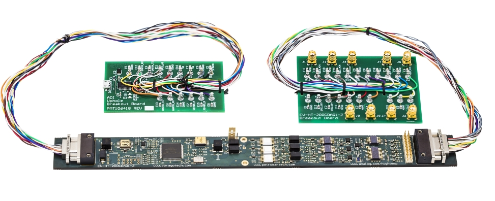EV-HT-200CDAQ1 User's Guide [Analog Devices Wiki]
