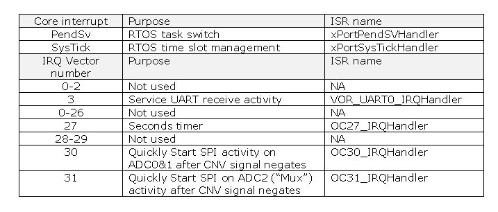 EV-HT-200CDAQ1 Firmware Guide [Analog Devices Wiki]
