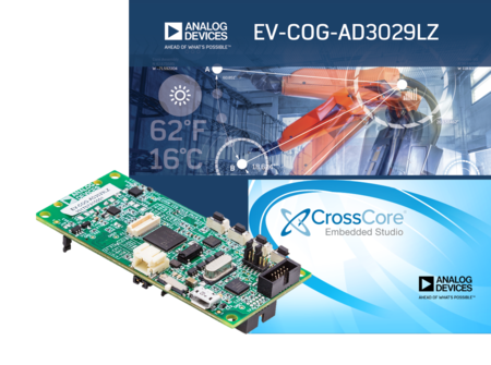 EV-COG-AD3029LZ Development Kit [Analog Devices Wiki]