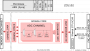 resources:eval:user-guides:xilinx_block_diagram.png