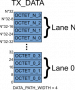 resources:fpga:peripherals:jesd204:octets_mapping.png