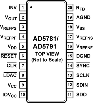 AD5781/AD5791 Quick Start Guide [Analog Devices Wiki]