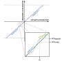 resources:technical-guides:nonlinearity2.png