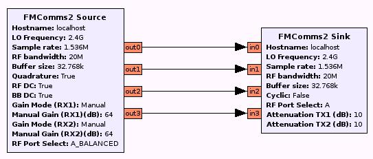 How to install gnuradio & gr-iio block correctly in linux/windows PC