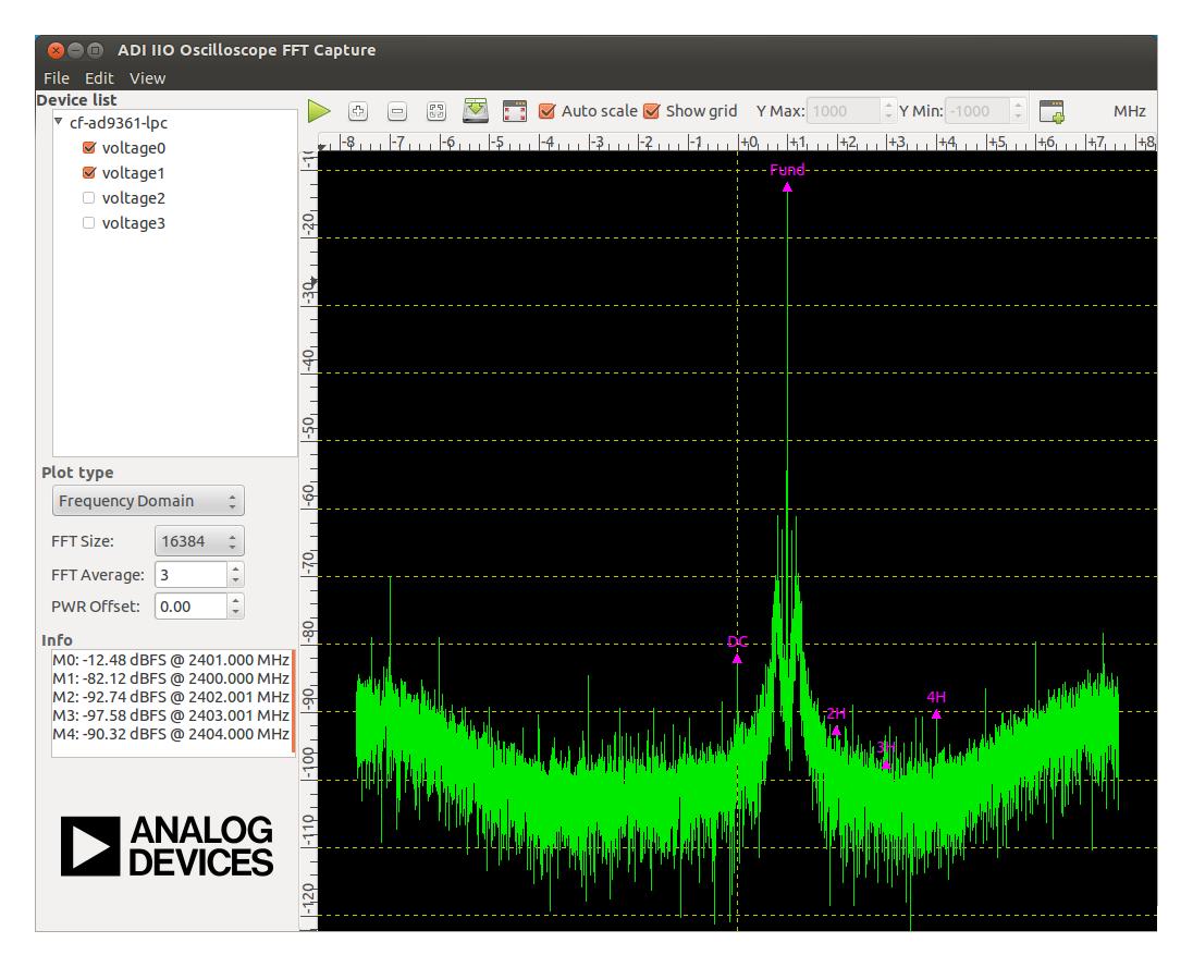 Pluto Spectrum Analyser / Scanner / Reflektometer