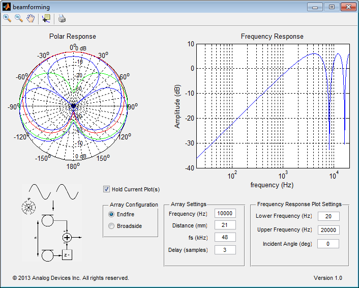Microphone Beamforming Simulation Tool Screenshot
