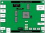 resources:tools-software:sharc-audio-module:main-board-diagram.png