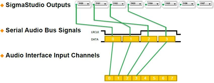 Output [Analog Devices Wiki]