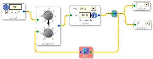 Basic DSP Examples [Analog Devices Wiki]