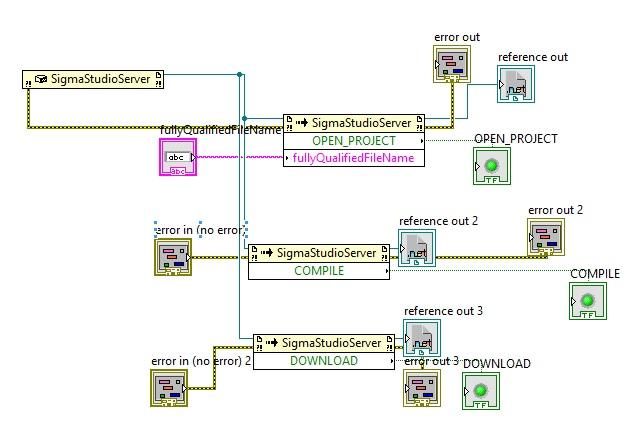 Using SigmaStudio as a LabVIEW  NET Server [Analog Devices Wiki]