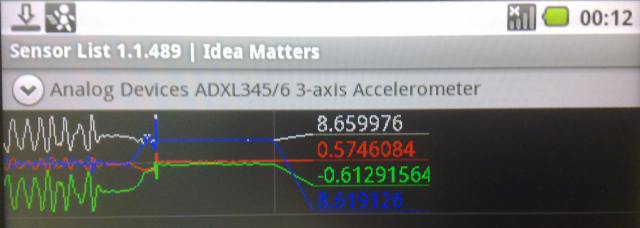 ADXL345/6 Android Acceleration Sensor [Analog Devices Wiki]