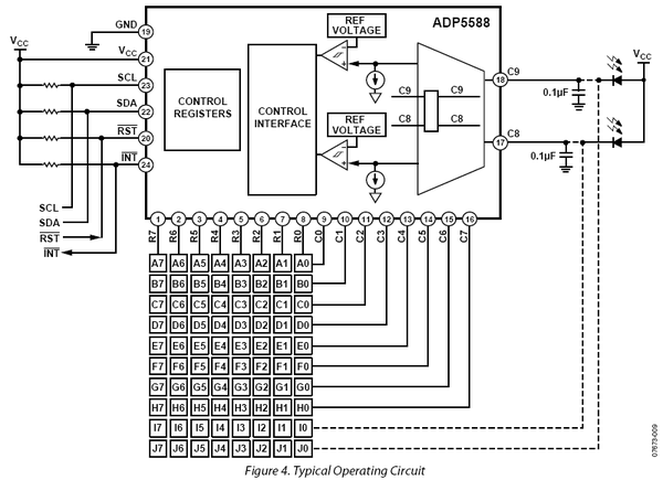 ADP5588 GPIO Linux Driver [Analog Devices Wiki]