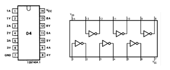 Activity 21: CMOS LC Oscillator. [Analog Devices Wiki]