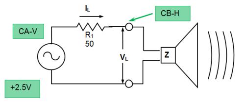 Activity: Measuring a Loudspeaker Impedance Profile [Analog