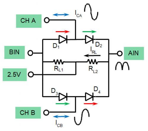 Activity: Diode Rectifiers [Analog Devices Wiki]