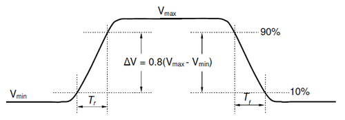 Activity 1  Simple Op Amps [Analog Devices Wiki]