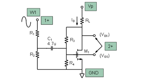 Activity 5M. MOS transistor common source amplifier