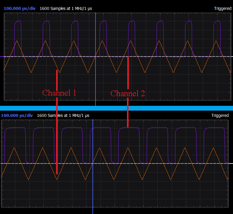 Oscilloscope Y Axis : Activity adjustable external triggering circuit analog