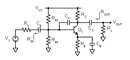 Frequency Response of a CommonEmitter BJT Amplifier Analog Devices