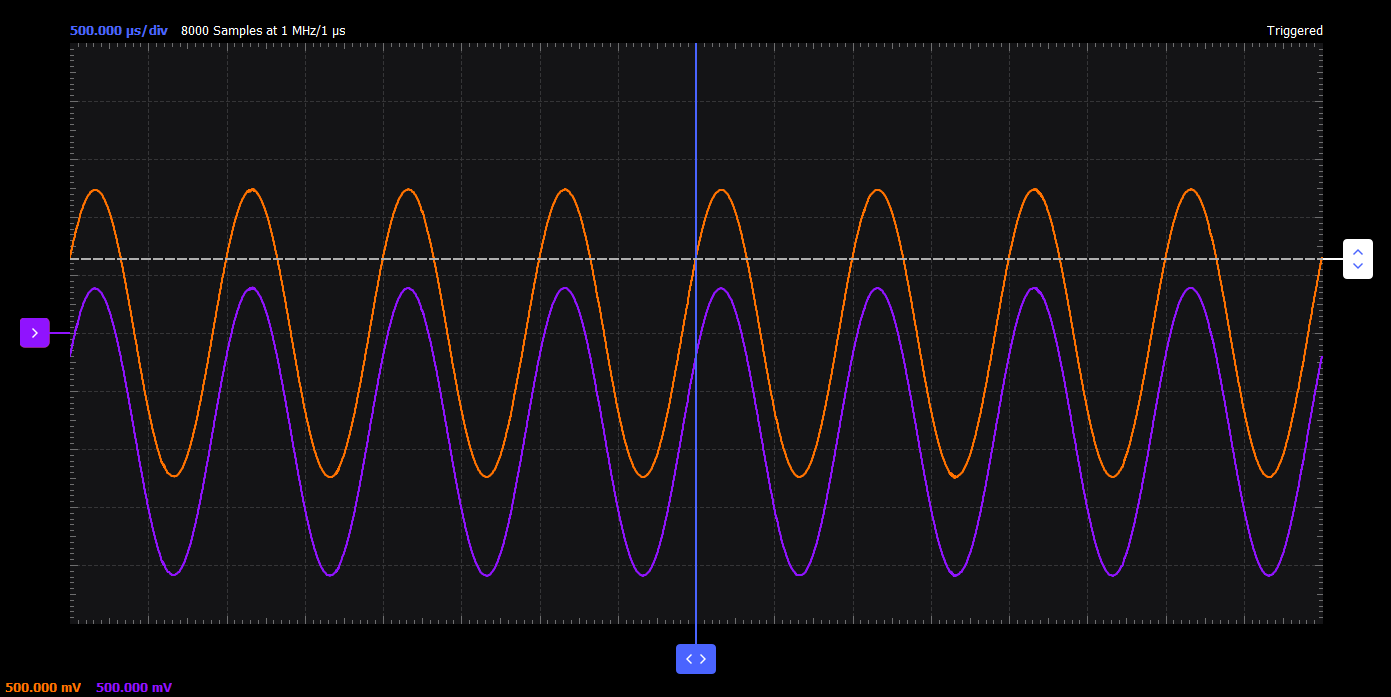 Activity 2 Diode I Vs V Curves Analog Devices Wiki Virtual Ground In Single Supply Operation Procedure