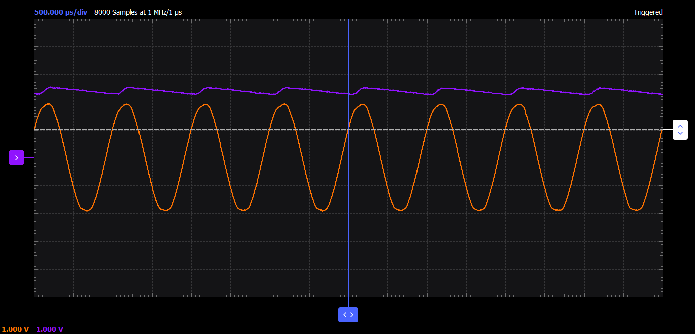 Activity 2 Diode I Vs V Curves Analog Devices Wiki Voltage Multiplier Circuit On Dc High Figure 32 Doubler Waveforms