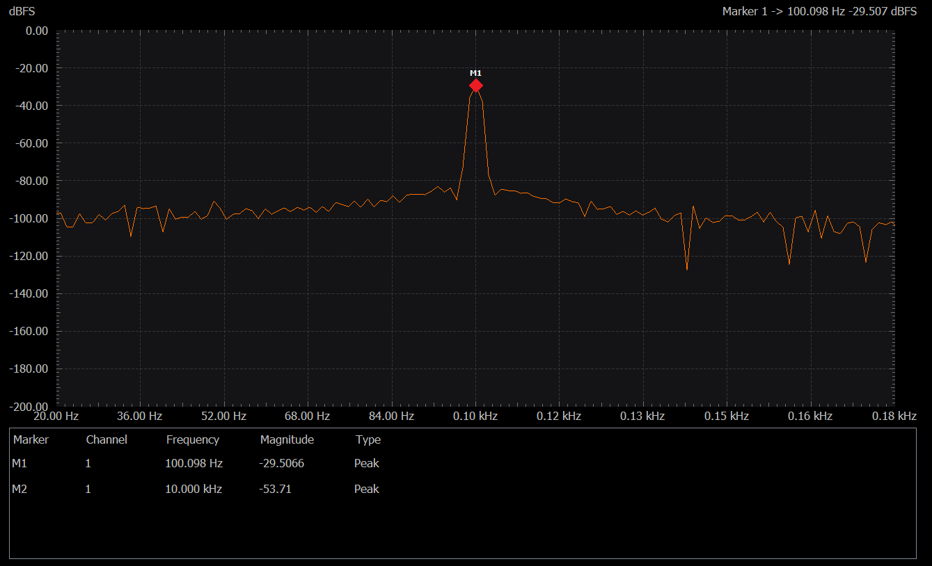 Activity Envelope Detector Analog Devices Wiki Detection Based Am Demodulation Circuit Diagram Figure 8