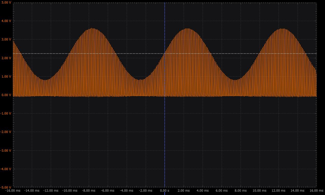 Activity Envelope Detector Analog Devices Wiki Detection Based Am Demodulation Circuit Diagram Figure 4