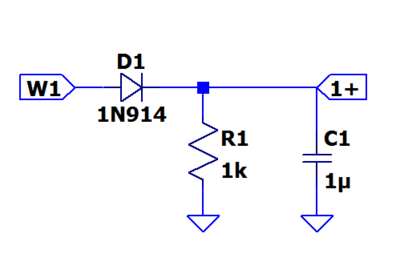 Activity: Envelope Detector [Analog Devices Wiki]