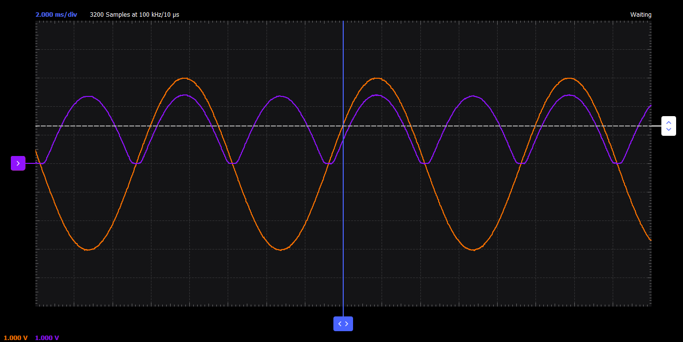 Activity 2 Diode I Vs V Curves Analog Devices Wiki Circuit Is Coupled With The Opamp Section Then This Wave Figure 11 Full Rectified Waveform
