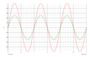 university:courses:electronics:noninverting_amp-graph.png