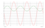 university:courses:electronics:summing_amp-graph.png