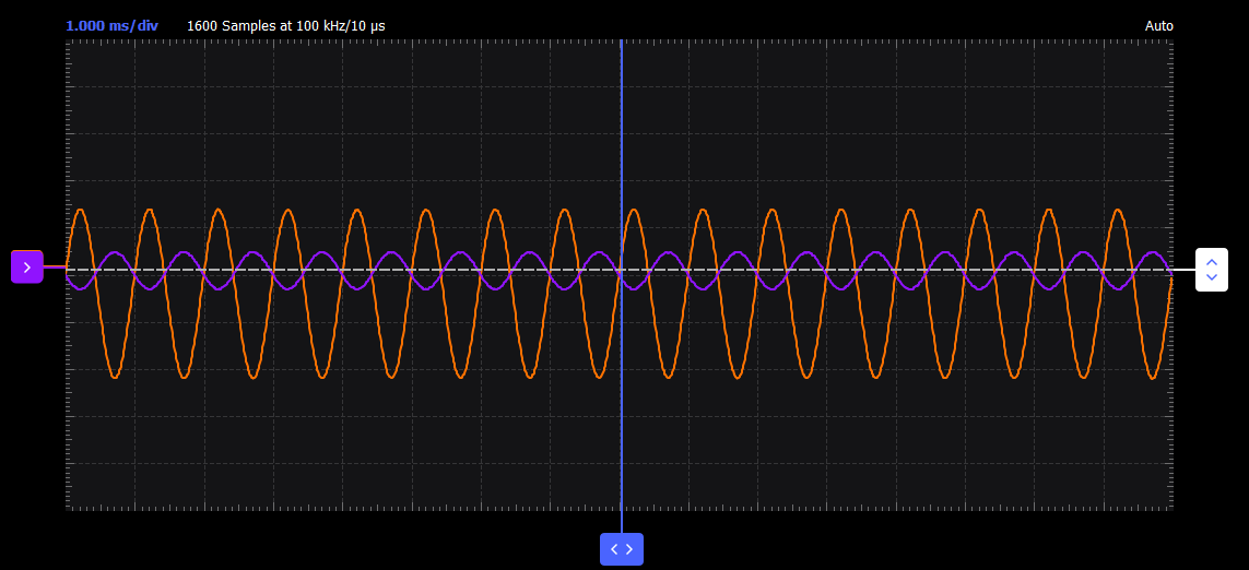 Summing Amp Waveform on High Voltage Amplifier Circuit