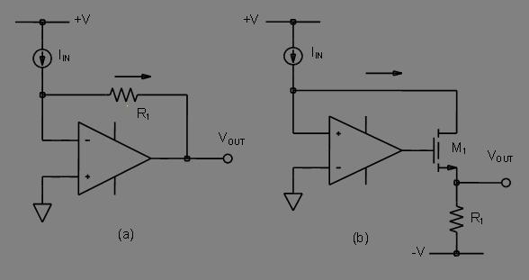 Comparator ICs Single Precision TTL Comparator 1 piece