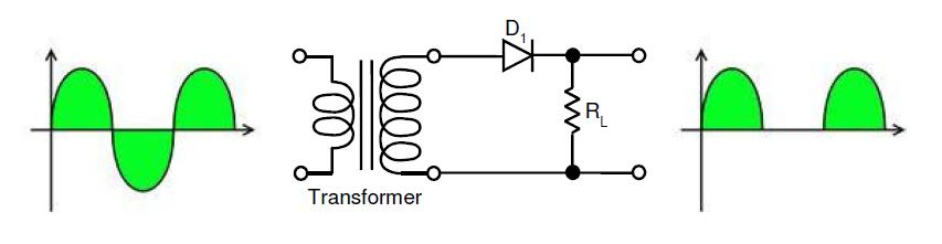 Chapter 6 Diode applications Power supplies voltage regulators