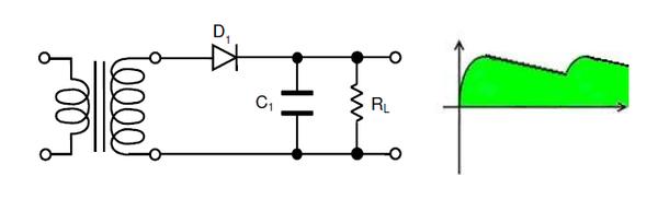 Chapter 6: Diode applications (Power supplies, voltage regulators
