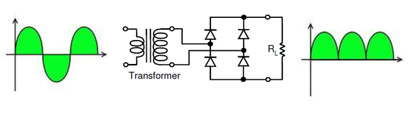 Chapter 6: Diode applications (Power supplies, voltage